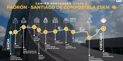 Etapa 2. Padrón - Santiago de Compostela
